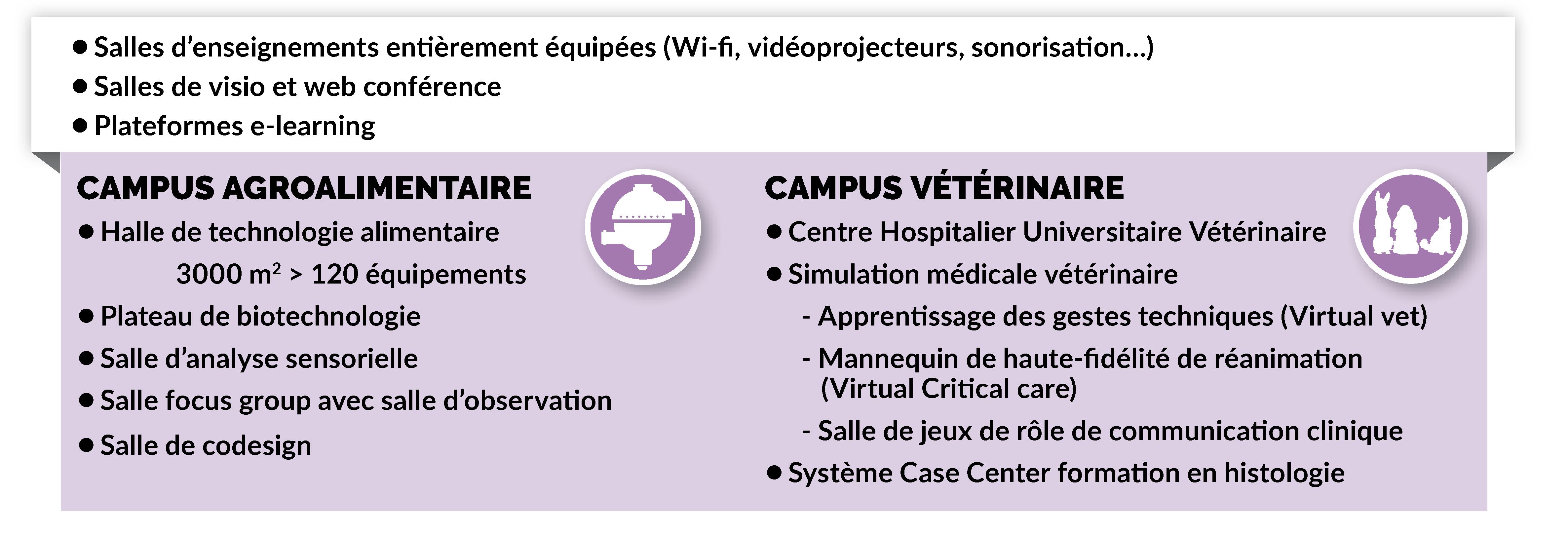 equipements-pedagogiques-oniris